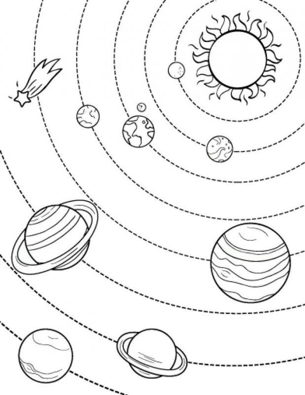 Desene Cu Sistemul Solar De Colorat Imagini și Planșe De